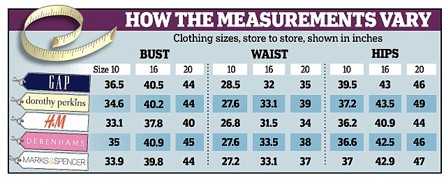 Size-Variances-by-Brand