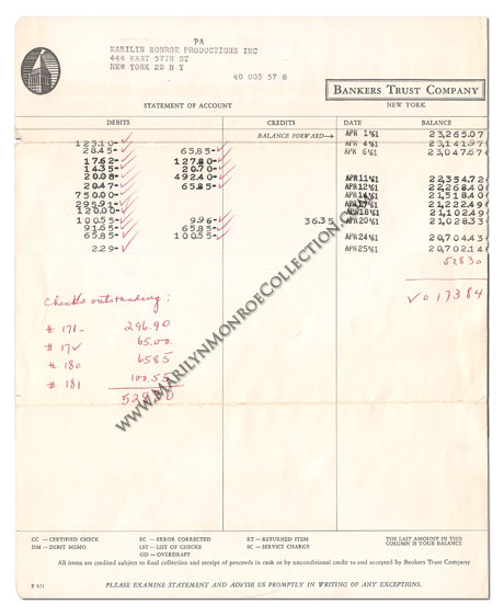 Marilyn-Monroe-Productions-Bank-Statements-1961